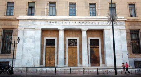 Και όμως συνέβη: Πώς ο κορονοϊός εκτίναξε τις καταθέσεις στις ελληνικές τράπεζες